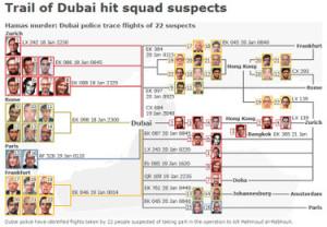 Dubai_hit_squad